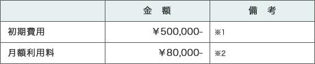 クラウドSP 料金表