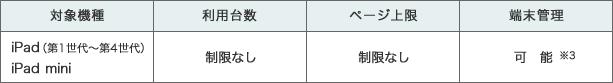 クラウドSP 仕様表